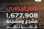 الحضور الجماهيري يكسر الرقم القياسي بحضور 1,677 مليون مشجع منذ بداية الموسم