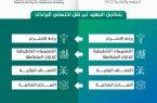 نقل نشاط البراءات من مدينة الملك عبد العزيز للعلوم والتقنية إلى الهيئة السعودية للملكية الفكرية