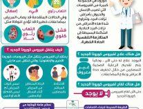 جمعية لمسة إدراك للوقاية الصحية تطلق مشروع منصات القرن الواحد والعشرون