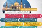 """جمعية الدعوة بالطائف تنظم درساً بعنوان """" الصلاة .. الصلاة وماملكت أيمانكم """""""