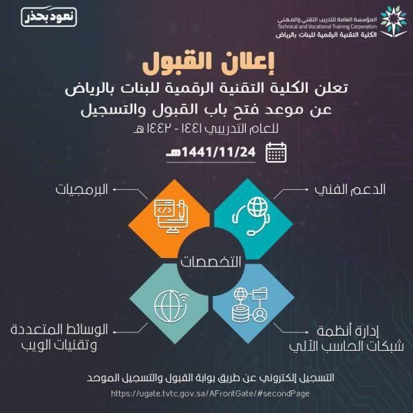 سعود بوست | الكلية التقنية الرقمية للبنات بالرياض تفتح ...