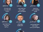تمكين المرأة الخليجية واقع و تحديات