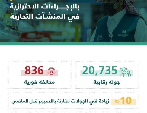 """""""التجارة"""": أكثر من 20,700 زيارة و830 مخالفة في جولات الرقابة على الإجراءات الاحترازية"""