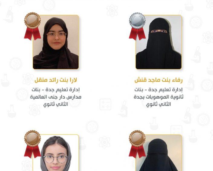 طالبات المملكة يحصدن 4 جوائز عالمية في الأولمبياد الأوروبي للرياضيات للبنات