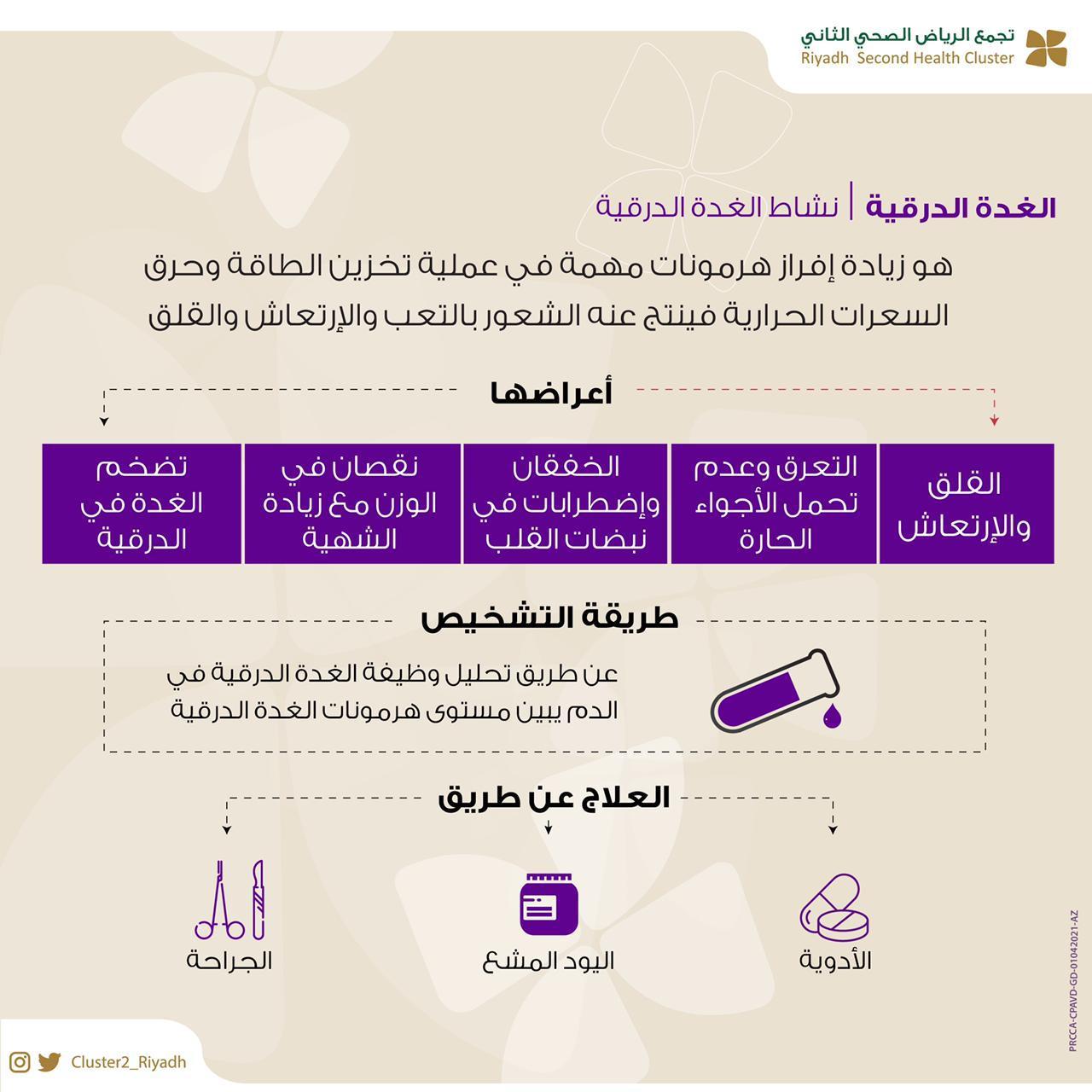 تجمع الرياض الثاني يشدد على أهمية اجراء التحاليل للغدة الدرقية
